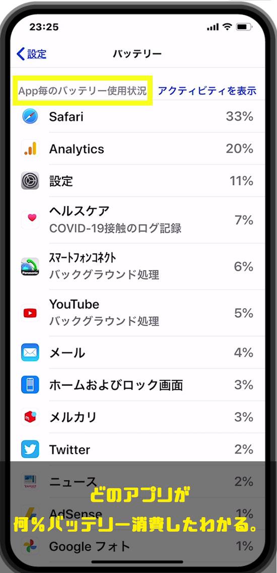 App毎のバッテリー使用状況