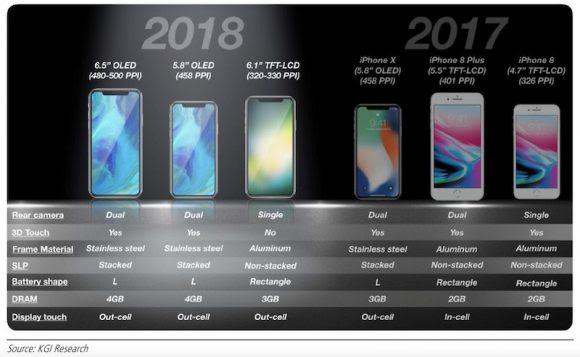 iPhoneXplus