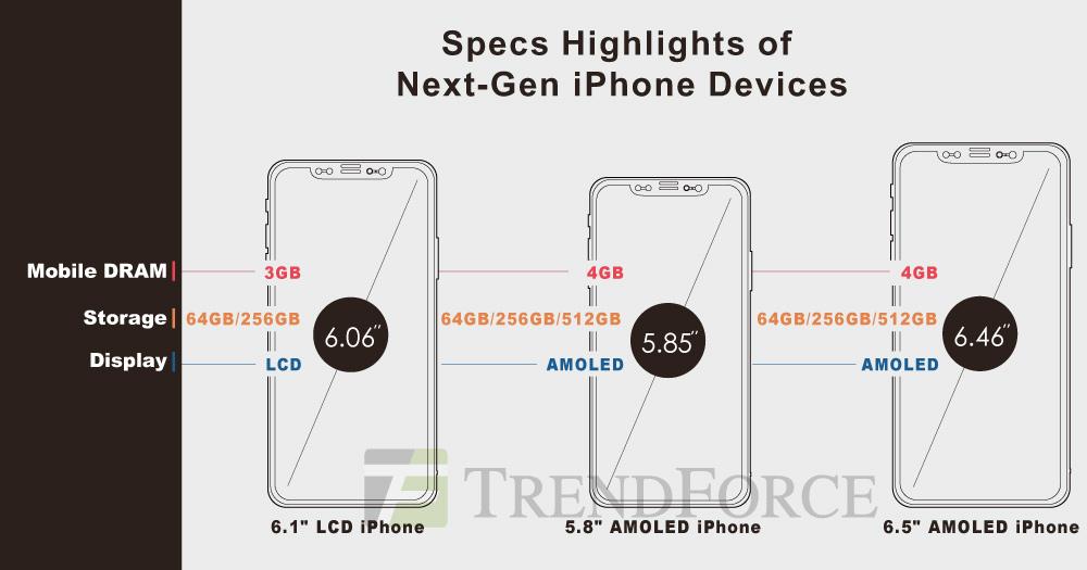 iPhoneXs/XsPlusは512GBの保存も可能か