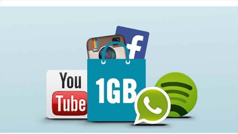 1GBはどのくらい使えたか?動画再生時間の目安は?本当に1GBで足りる? → 絶対、足りないが結論。