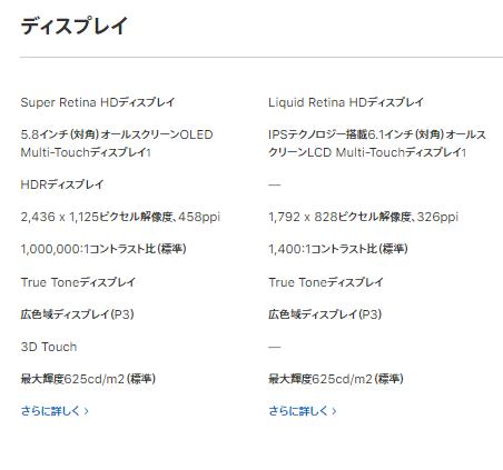 iPhoneXS/iPhoneXRの最大の違いはディスプレイ品質。