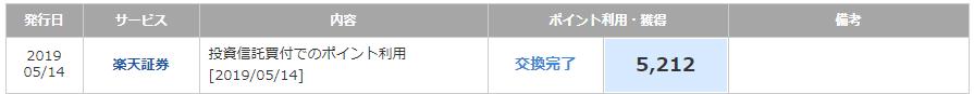 楽天ポイントは3ヶ月分で5212円分を投資に回す