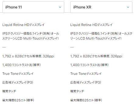 iPhone11vsiPhoneXR-display