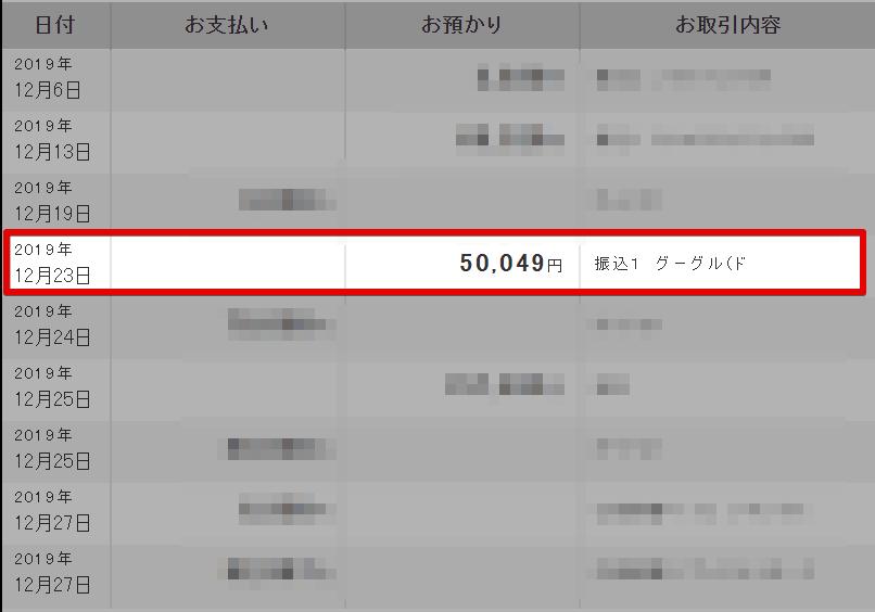 Google Adsesneの収益 50,049円