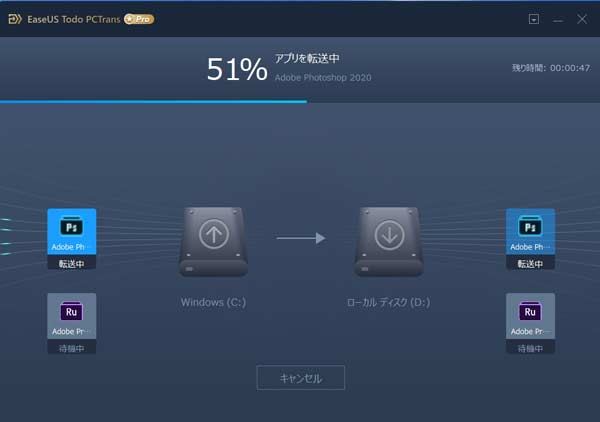 「EaseUS Todo PC Trans」でPhontoshopを転送開始