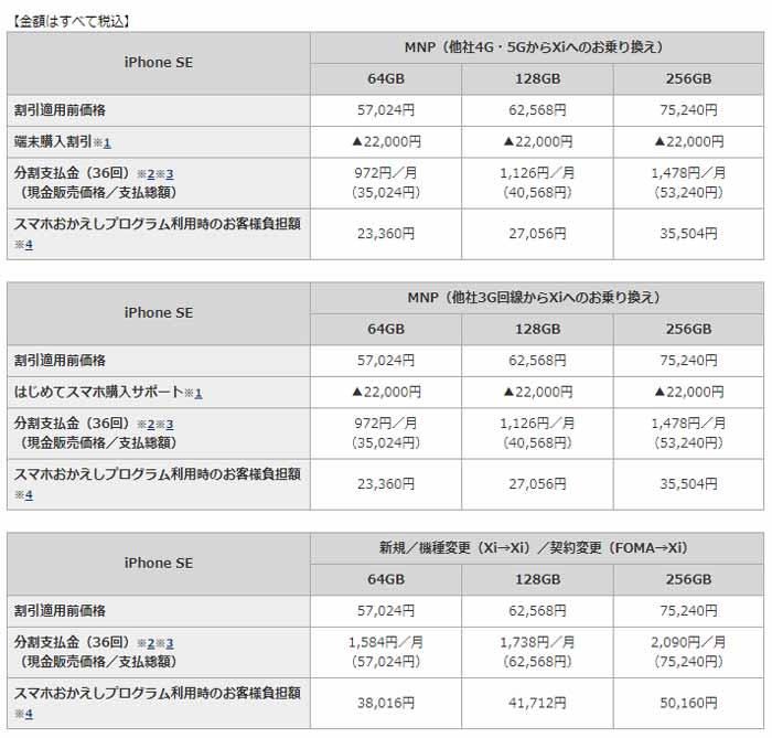 ドコモの新型iPhoneSE(第2世代)の値段