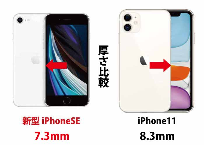 iPhoneSE vs iPhone11 厚さを比較