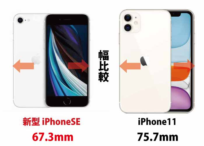 iPhoneSE vs iPhone11 幅を比較