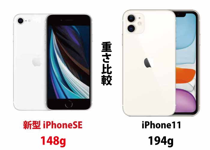 iPhoneSE vs  iPhone11 重さを比較
