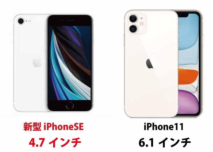 iPhone11/Pro/ProMaxの画面サイズ/画像スペック比較