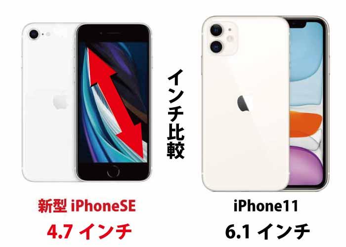 iPhoneSE vsiPhone11 のインチサイズ比較