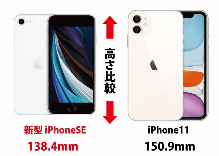 iPhoneSE vs iPhone11 高さ比較