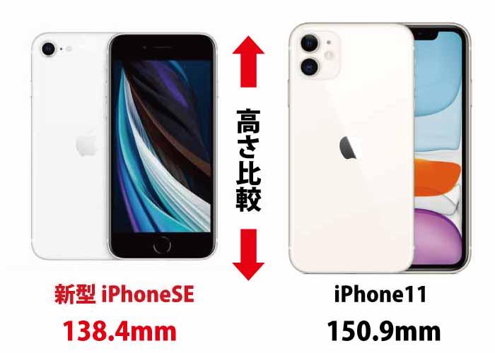 iPhoneSE vsiPhone11 高さ比較