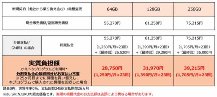 auの新型iPhoneSE(第2世代)の値段