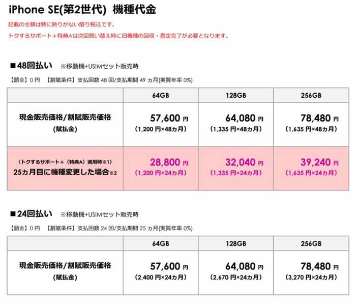 Softbankの新型iPhoneSE(第2世代)の値段(価格表)