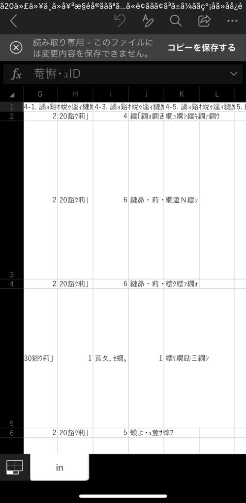 エクセルファイルの文字コードが違う