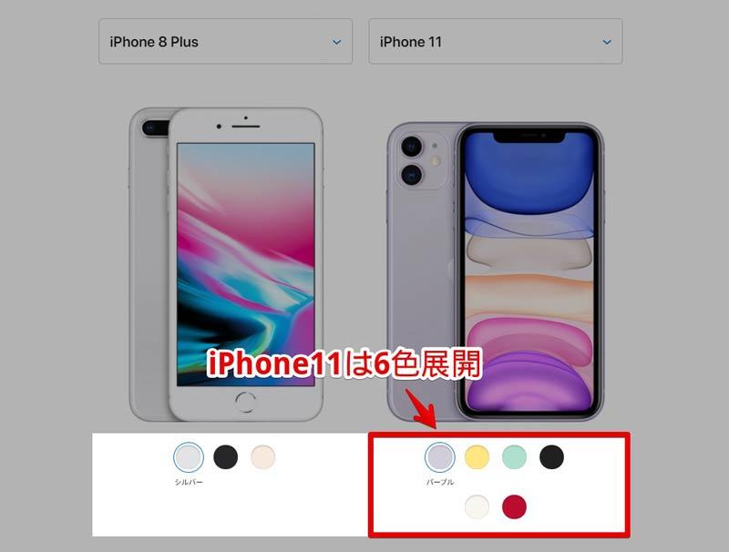 iPhone8plus vs iphone11 カラー比較表