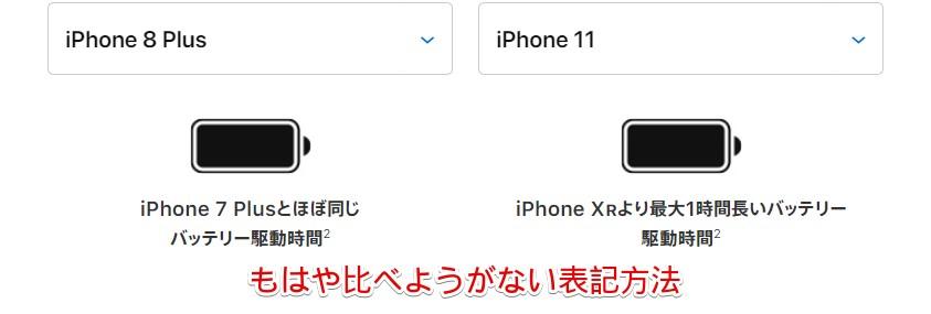 iPhone8plus vs iphone11 電池持ち比較表