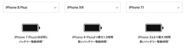 iPhone8plus vs iphone11vs iPhoneXR 比較表