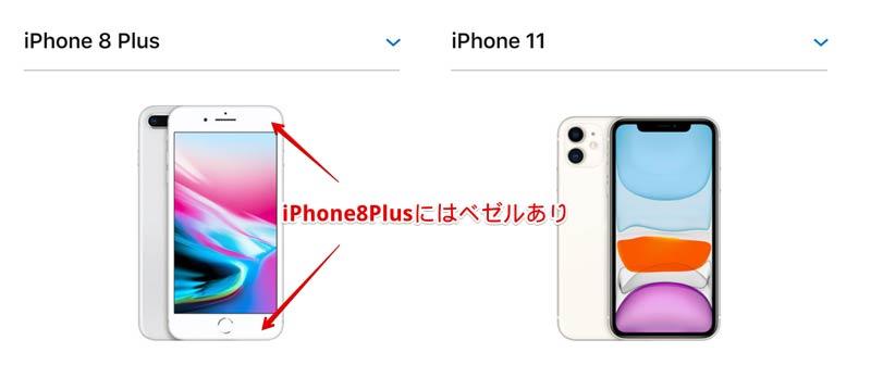 Iphone11はオールスクリーンのディスプレイです