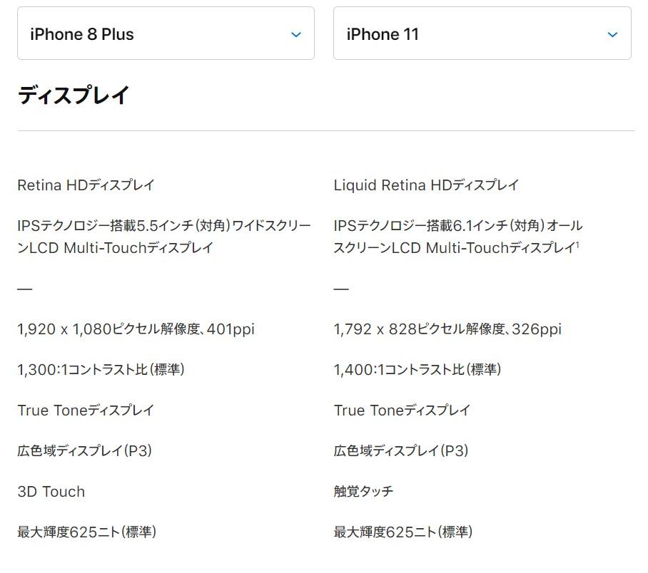 iPhone8plus vs iphone11 ディスプレイ比較表