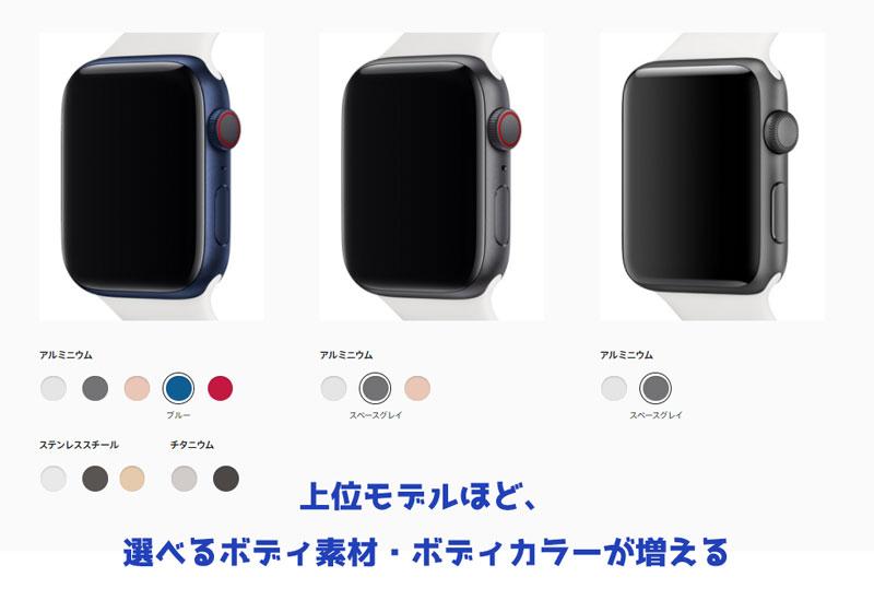 AppleWatchSEは3色(アルミのみ)・Series6は5色展開(アルミ・ステンレス)