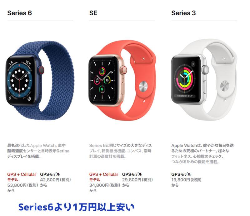 AppleWatchでは初の「SE」シリーズ