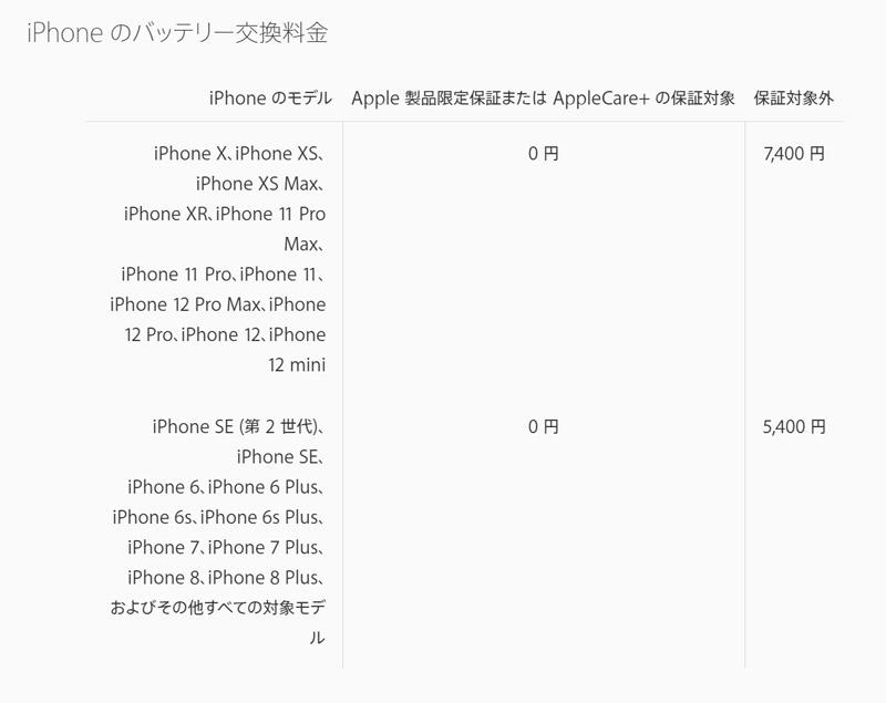 iPhoneのバッテリー交換費用