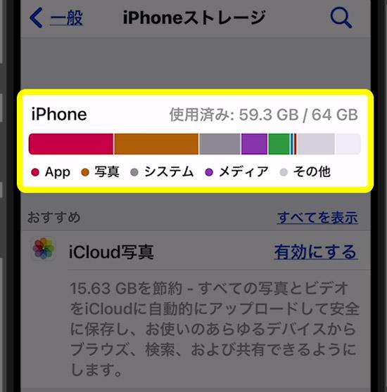 【要確認】iPhoneアップデート前後の注意点(トラブル例と対処方法)